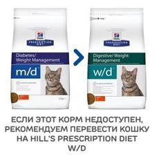 Hills pd feline m/d - сухой корм для кошек